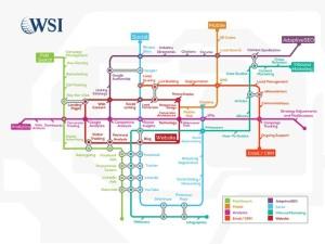 Digital System Map Cheat Sheet