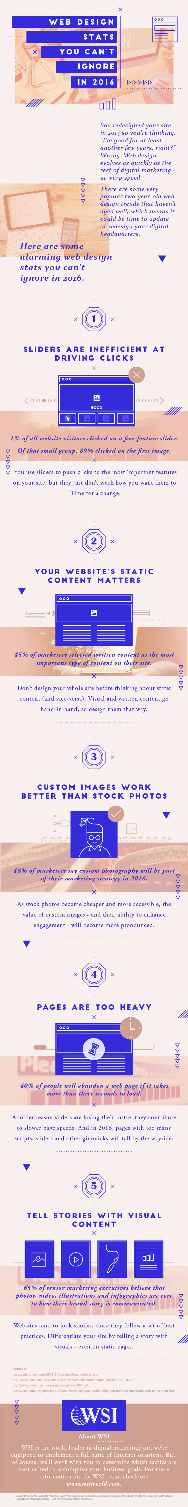 Check out this infographic on 'Web Design State You Can't Ignore in 2016'