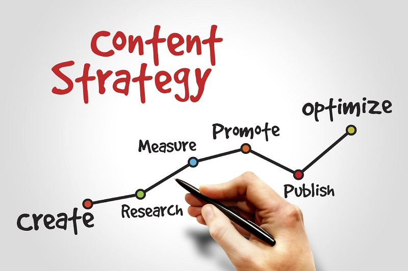 7 Steps to a Stellar Content Marketing Plan