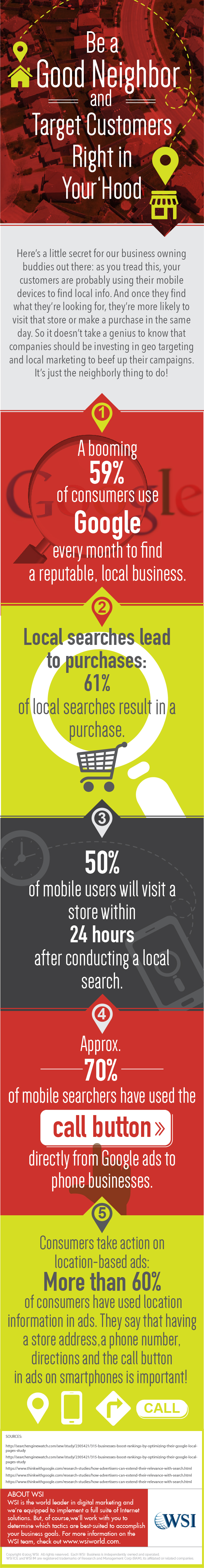 Why Local Businesses Should Use Geo-Targeted Advertising