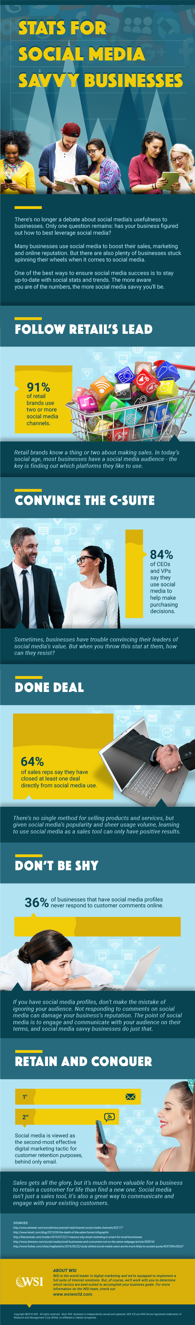 Look at our 'Stats For Social Media Savvy Businesses' infographic
