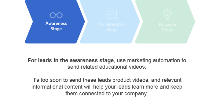 4 marketing automation and video content tips