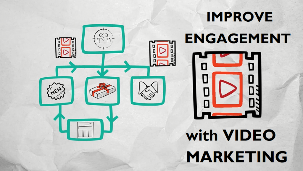 How to improve engagement with video marketing